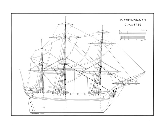 Rigging of West Indiaman